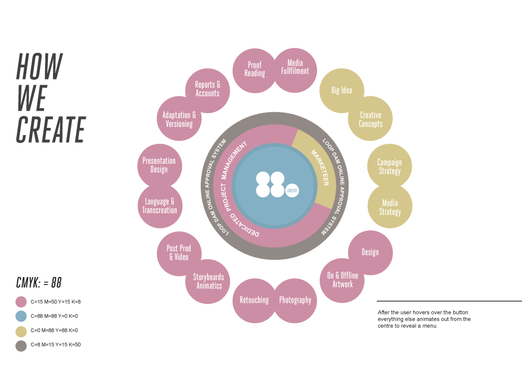 88create info graphic7_Page_12